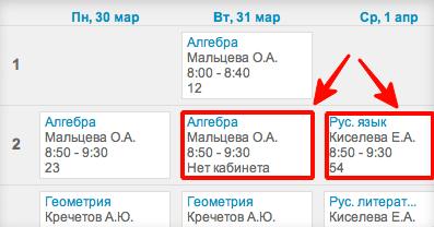 Возможности личного кабинета на сайте Dnevnik.ru